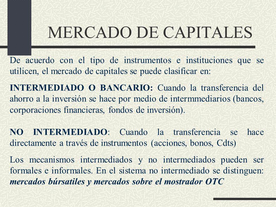 MERCADO DE CAPITALES De acuerdo con el tipo de instrumentos e instituciones que se utilicen, el mercado de capitales se puede clasificar en: