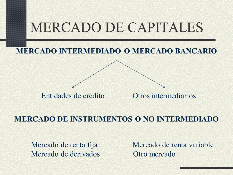 MERCADO DE CAPITALES MERCADO INTERMEDIADO O MERCADO BANCARIO