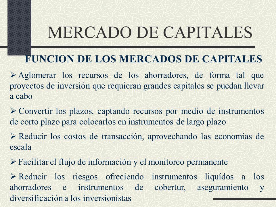 FUNCION DE LOS MERCADOS DE CAPITALES