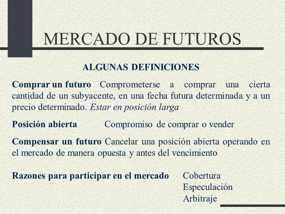 MERCADO DE FUTUROS ALGUNAS DEFINICIONES