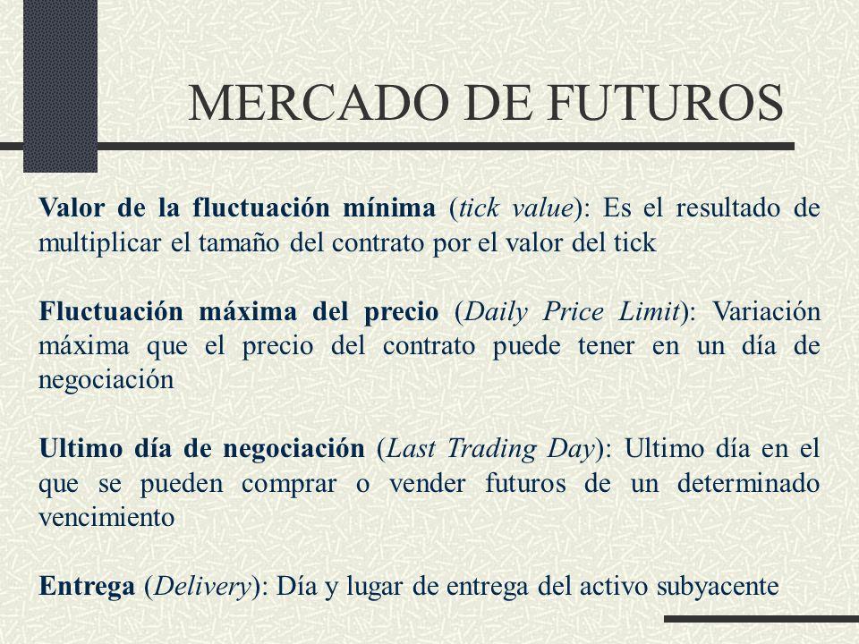 MERCADO DE FUTUROS Valor de la fluctuación mínima (tick value): Es el resultado de multiplicar el tamaño del contrato por el valor del tick.