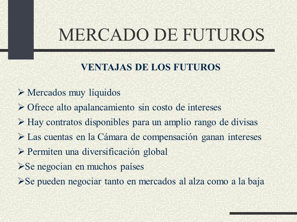 VENTAJAS DE LOS FUTUROS