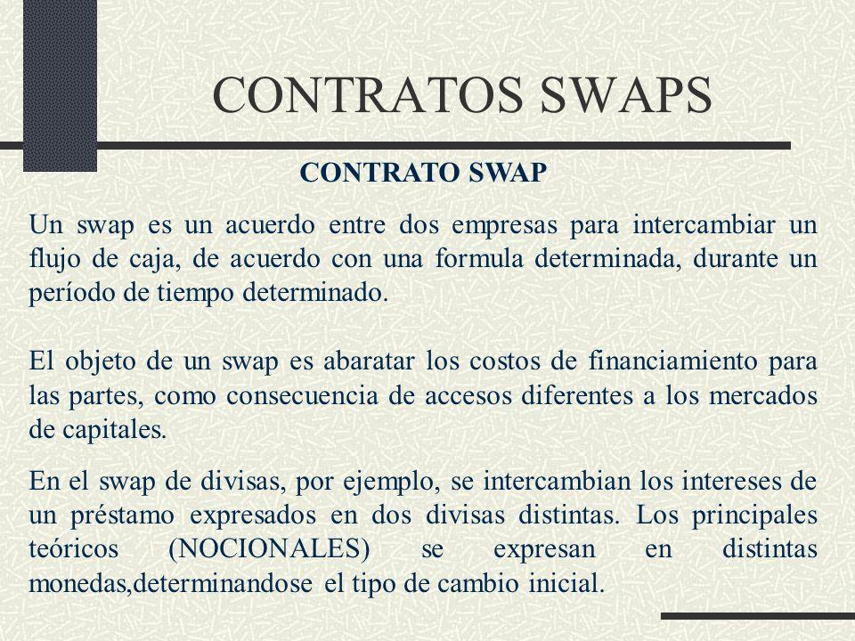 CONTRATOS SWAPS CONTRATO SWAP