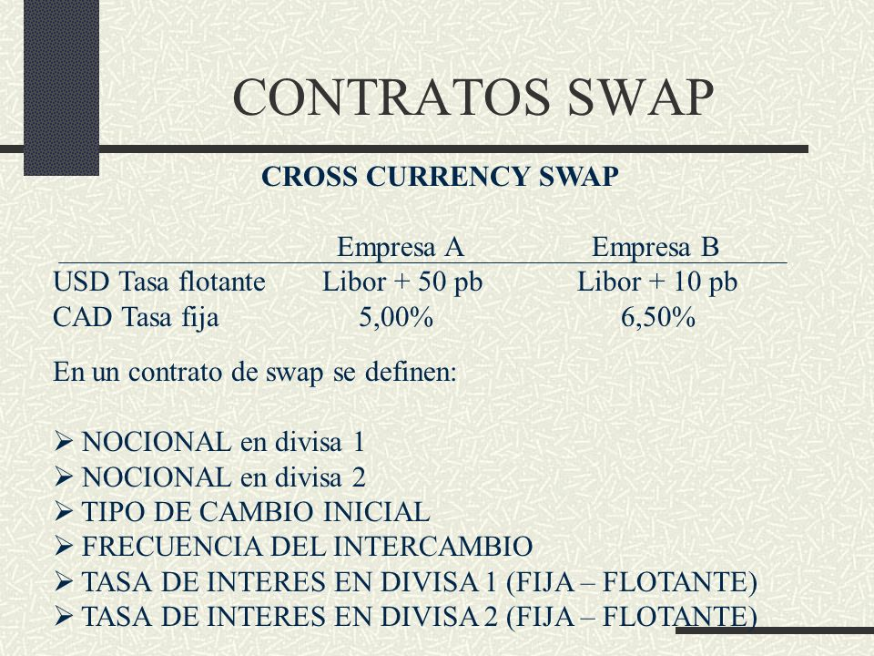 CONTRATOS SWAP CROSS CURRENCY SWAP Empresa A Empresa B