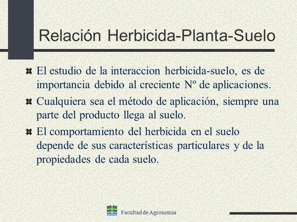 Relación Herbicida-Planta-Suelo