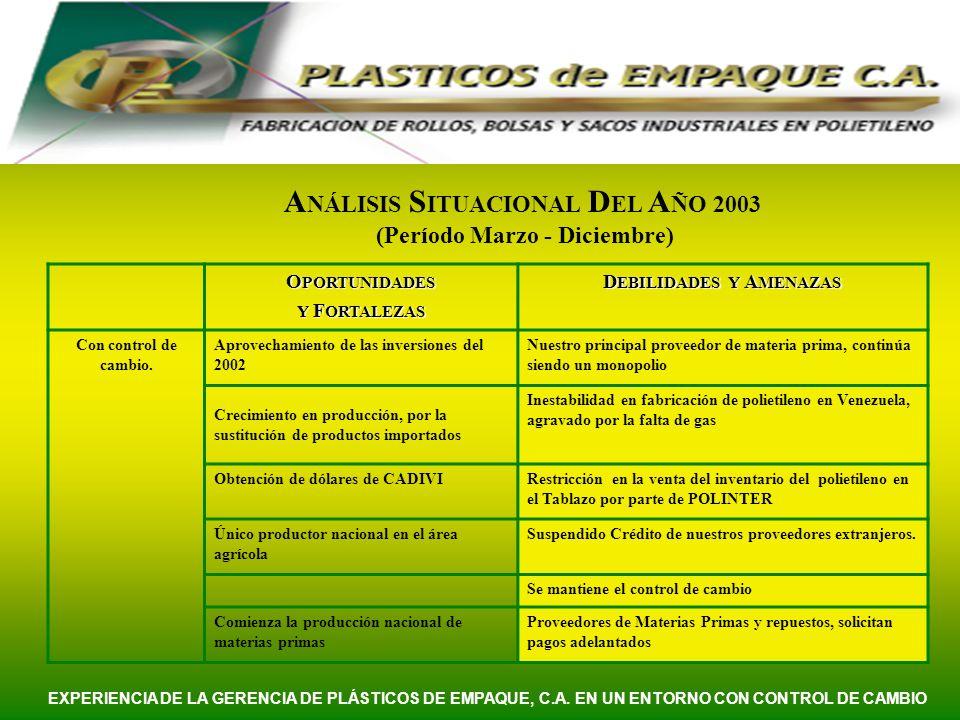 ANÁLISIS SITUACIONAL DEL AÑO 2003