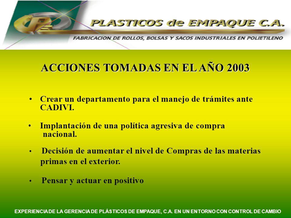 ACCIONES TOMADAS EN EL AÑO 2003