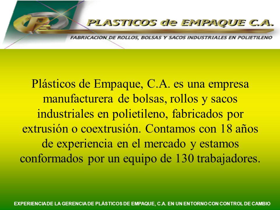 Plásticos de Empaque, C. A