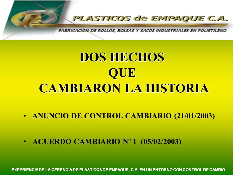DOS HECHOS QUE CAMBIARON LA HISTORIA