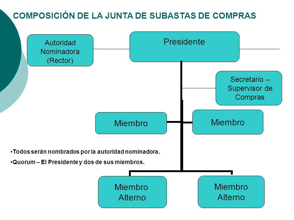 COMPOSICIÓN DE LA JUNTA DE SUBASTAS DE COMPRAS