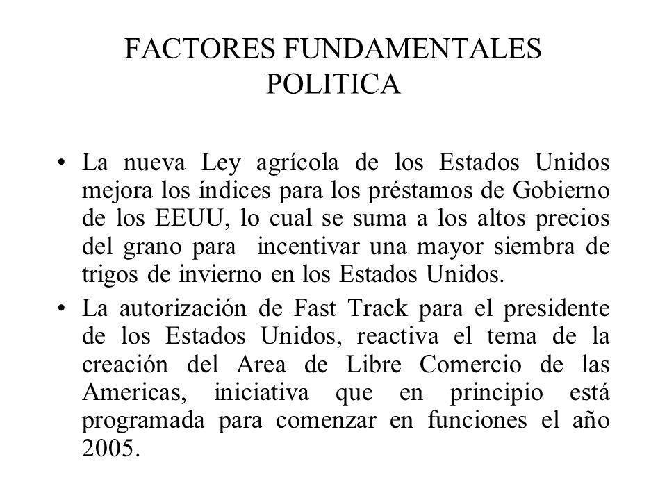 FACTORES FUNDAMENTALES POLITICA