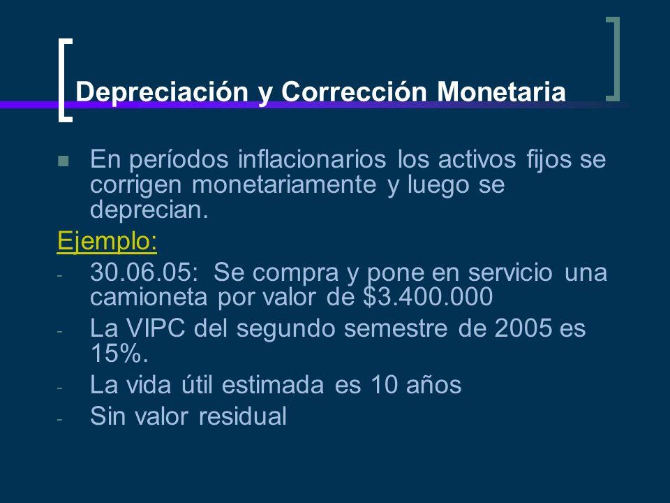 Depreciación y Corrección Monetaria