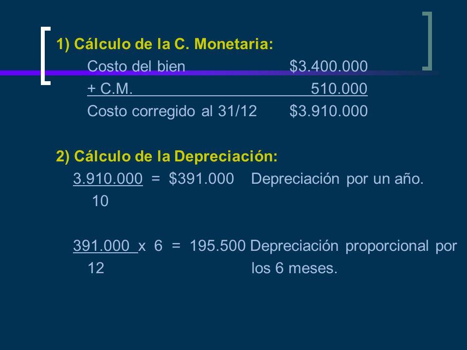 1) Cálculo de la C. Monetaria: