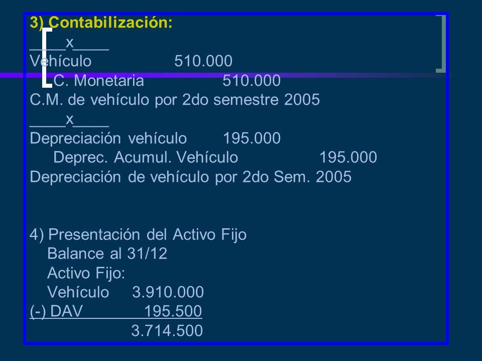 3) Contabilización: ____x____. Vehículo 510.000. C. Monetaria 510.000. C.M. de vehículo por 2do semestre 2005.