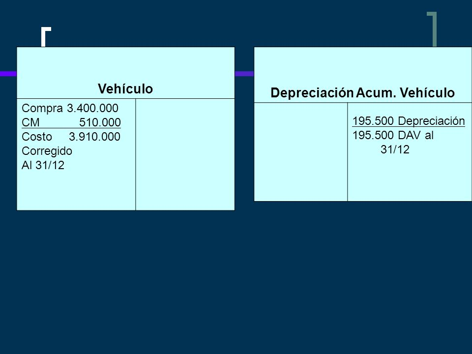 Depreciación Acum. Vehículo