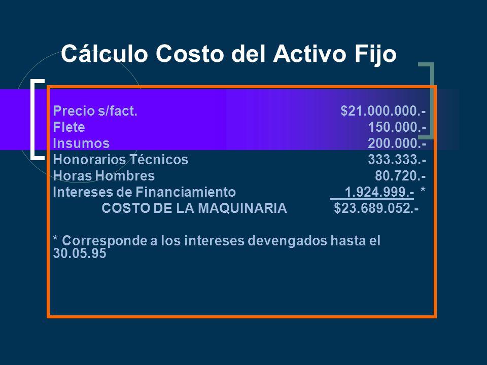 Cálculo Costo del Activo Fijo