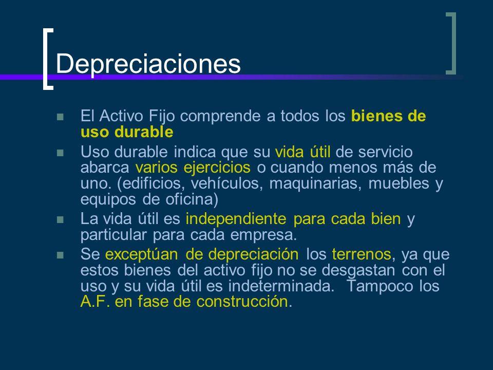 Depreciaciones El Activo Fijo comprende a todos los bienes de uso durable.