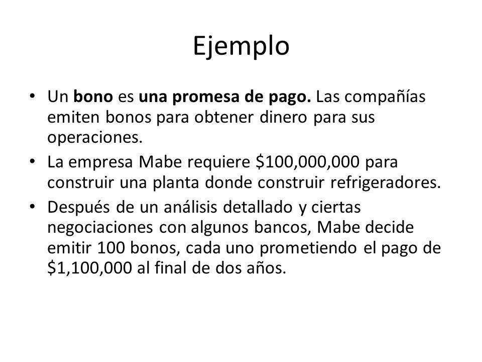 Ejemplo Un bono es una promesa de pago. Las compañías emiten bonos para obtener dinero para sus operaciones.