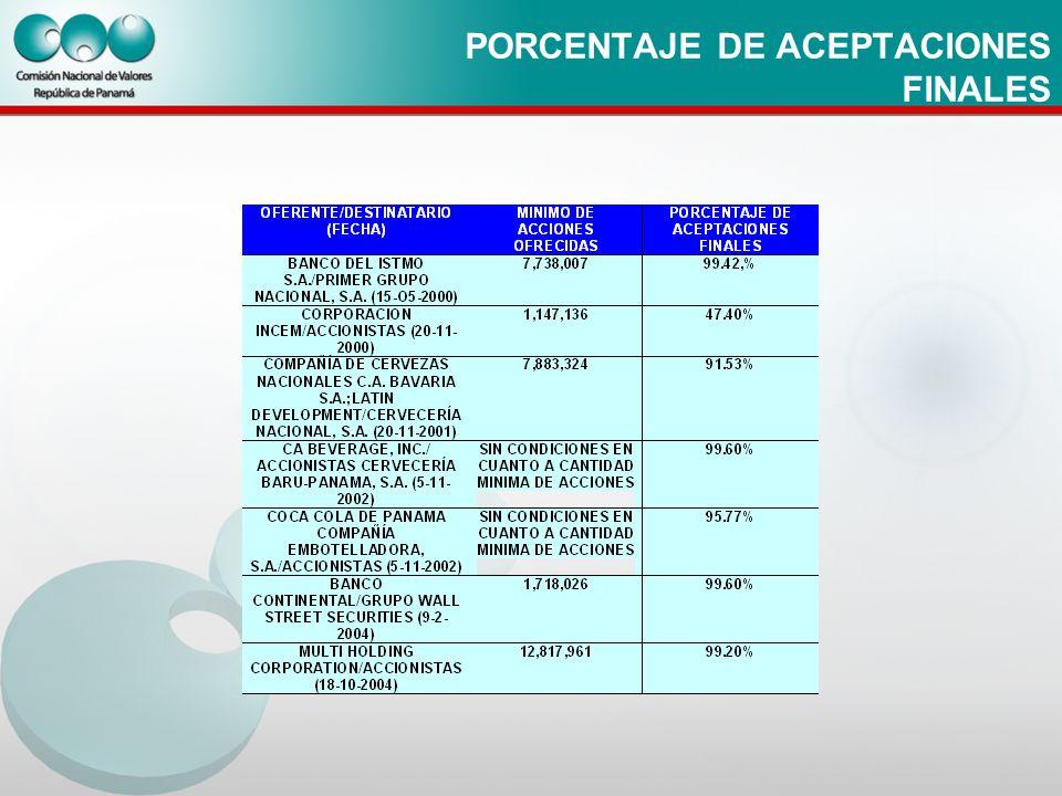 PORCENTAJE DE ACEPTACIONES FINALES