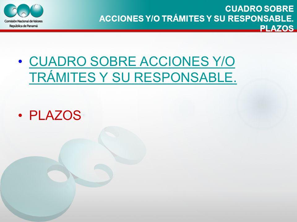 CUADRO SOBRE ACCIONES Y/O TRÁMITES Y SU RESPONSABLE. PLAZOS