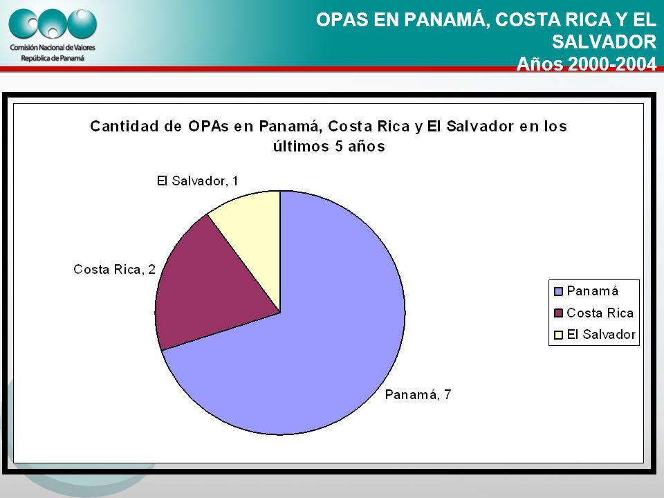 OPAS EN PANAMÁ, COSTA RICA Y EL SALVADOR Años 2000-2004