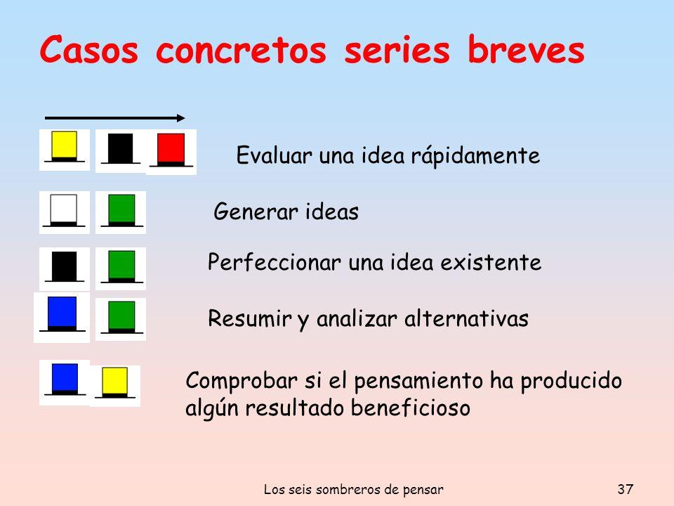 Los seis sombreros de pensar