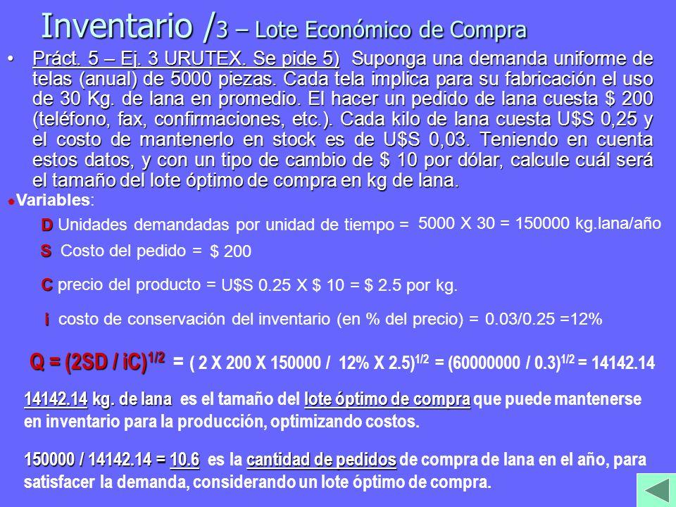 Inventario /3 – Lote Económico de Compra