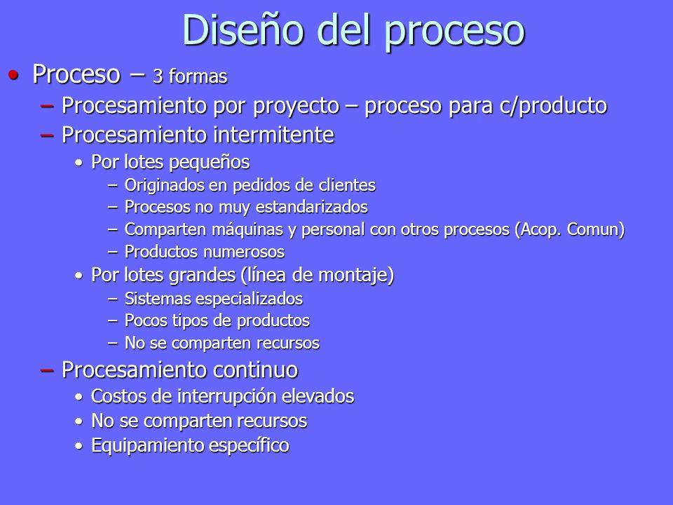 Diseño del proceso Proceso – 3 formas