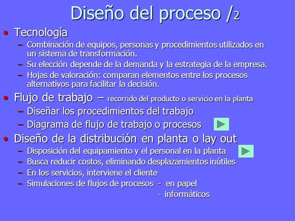 Diseño del proceso /2 Tecnología