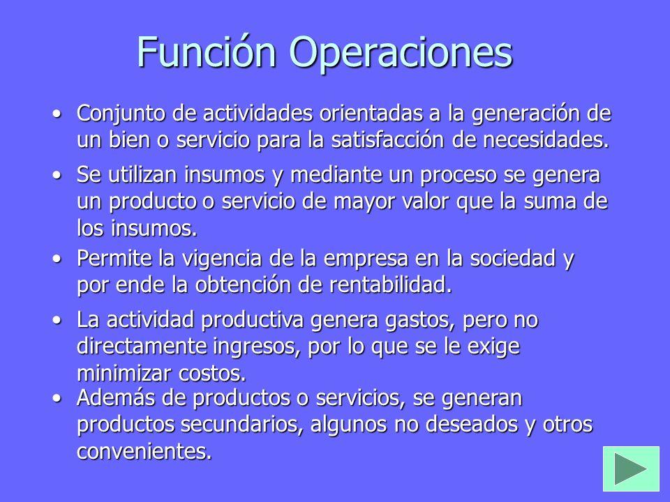 Función Operaciones Conjunto de actividades orientadas a la generación de un bien o servicio para la satisfacción de necesidades.