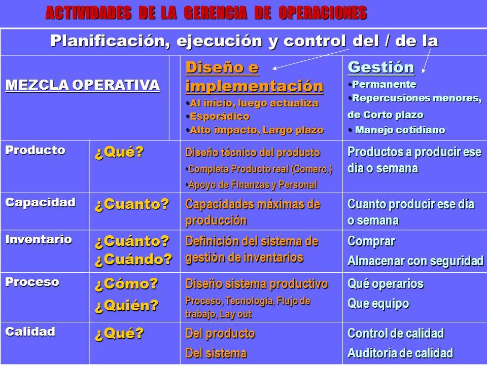 Planificación, ejecución y control del / de la