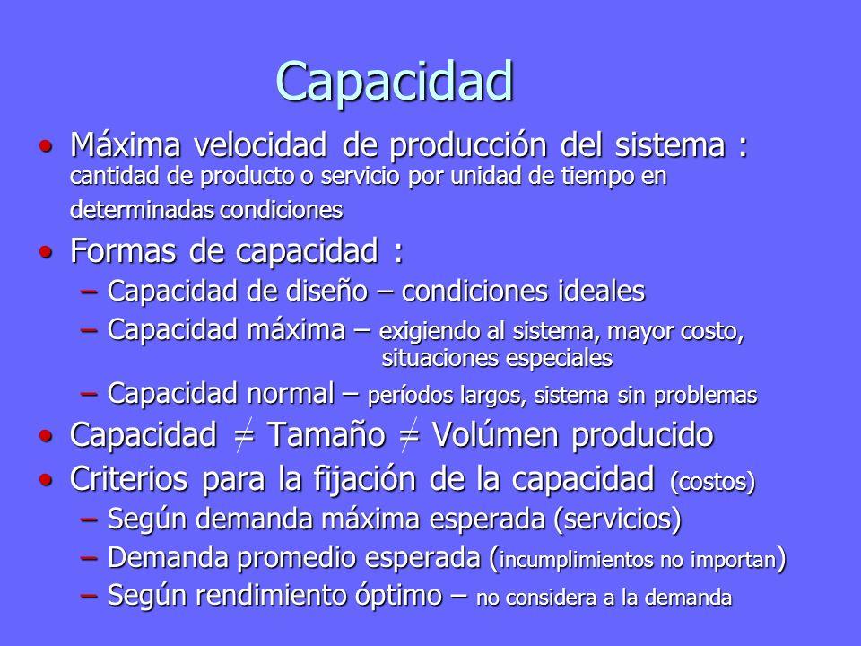 Capacidad Máxima velocidad de producción del sistema : cantidad de producto o servicio por unidad de tiempo en determinadas condiciones.