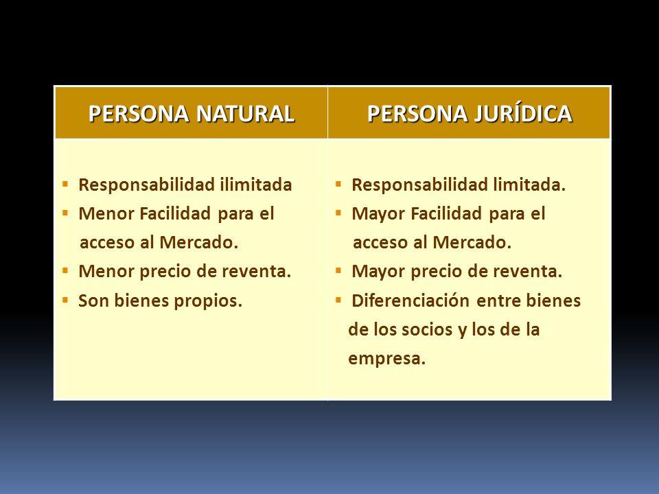 PERSONA NATURAL PERSONA JURÍDICA