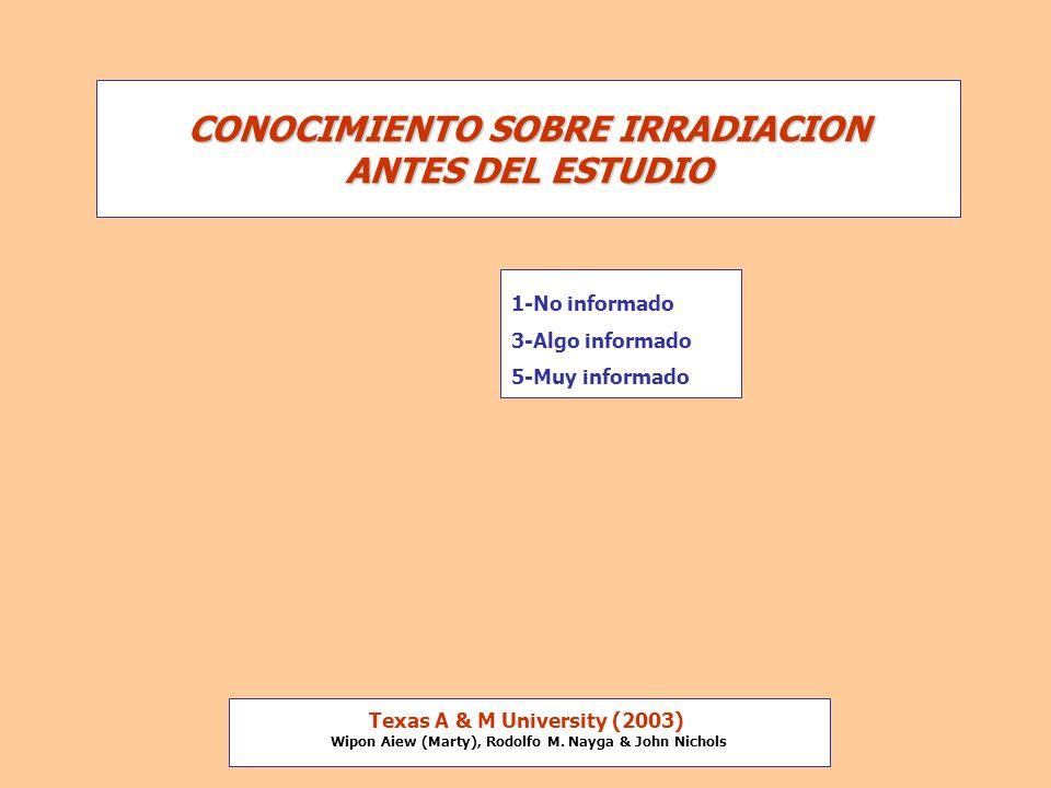 CONOCIMIENTO SOBRE IRRADIACION ANTES DEL ESTUDIO