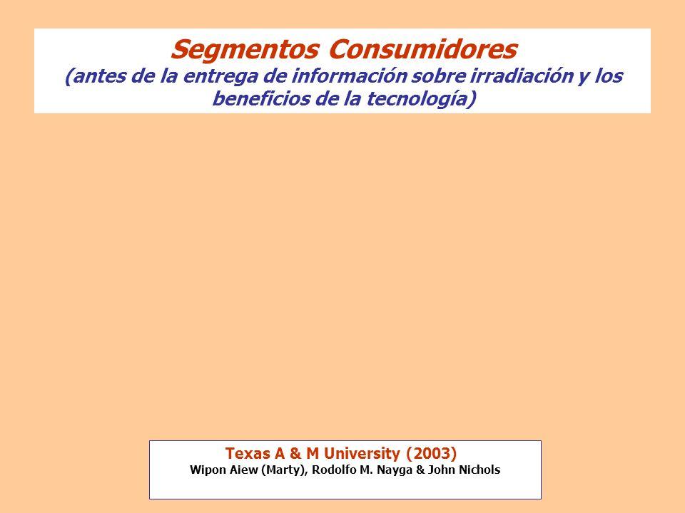 Segmentos Consumidores (antes de la entrega de información sobre irradiación y los beneficios de la tecnología)