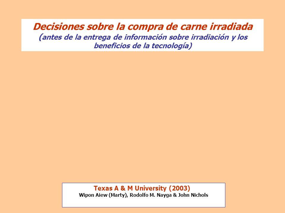 Decisiones sobre la compra de carne irradiada (antes de la entrega de información sobre irradiación y los beneficios de la tecnología)