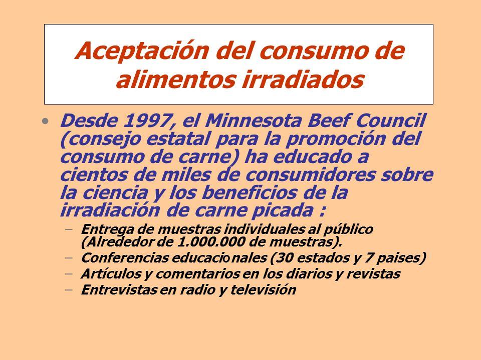 Aceptación del consumo de alimentos irradiados