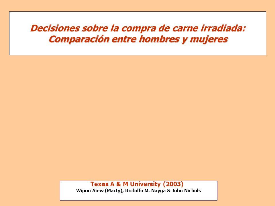 Decisiones sobre la compra de carne irradiada: Comparación entre hombres y mujeres