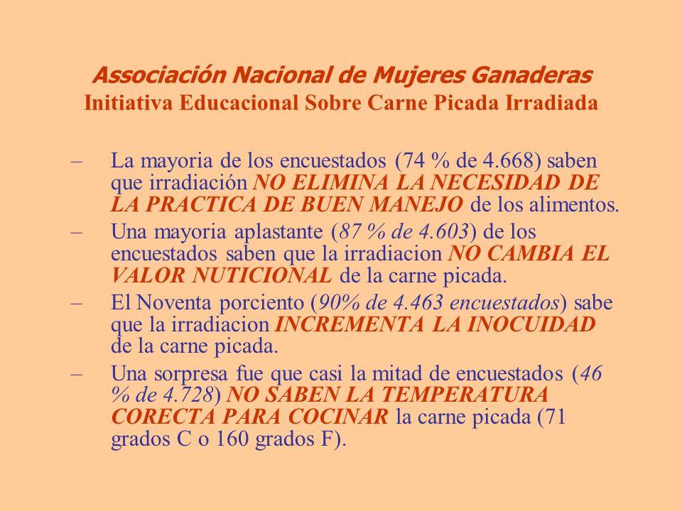 Associación Nacional de Mujeres Ganaderas Initiativa Educacional Sobre Carne Picada Irradiada