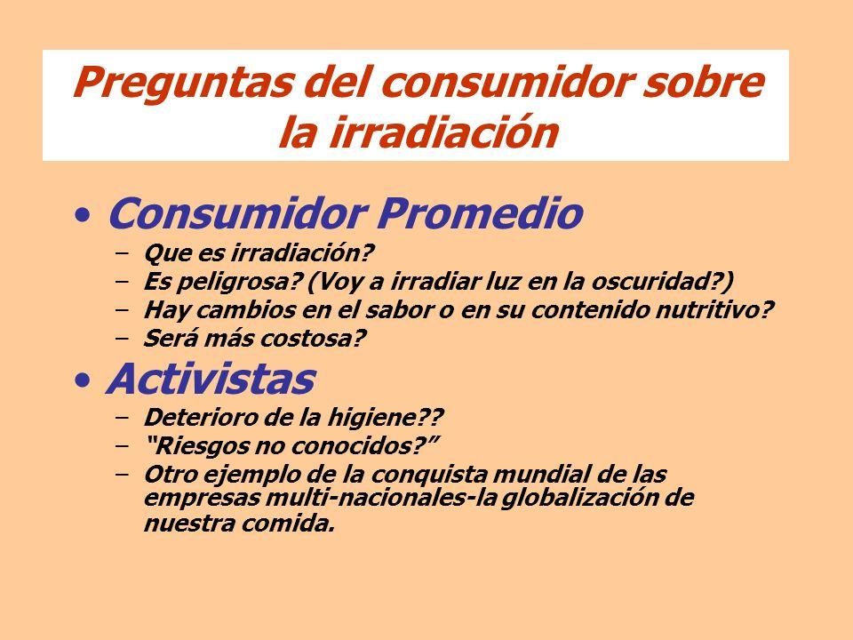 Preguntas del consumidor sobre la irradiación