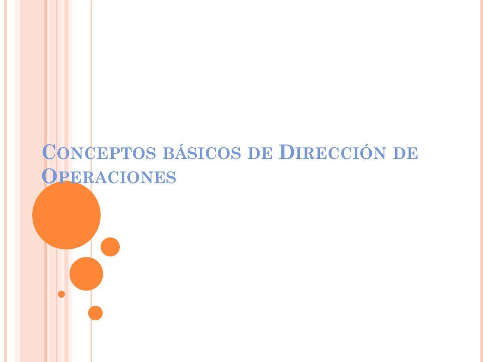 Conceptos básicos de Dirección de Operaciones