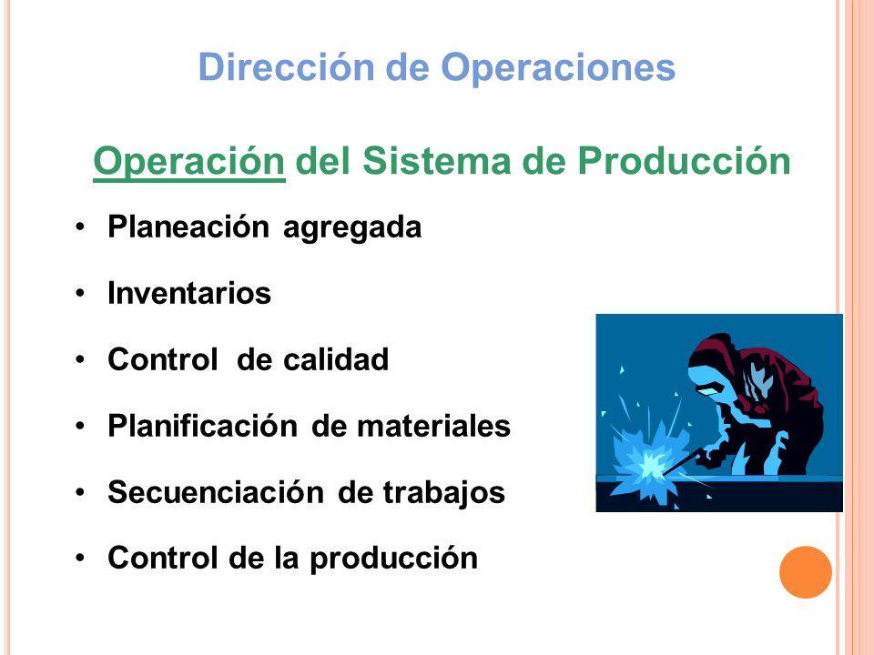 Dirección de Operaciones Operación del Sistema de Producción
