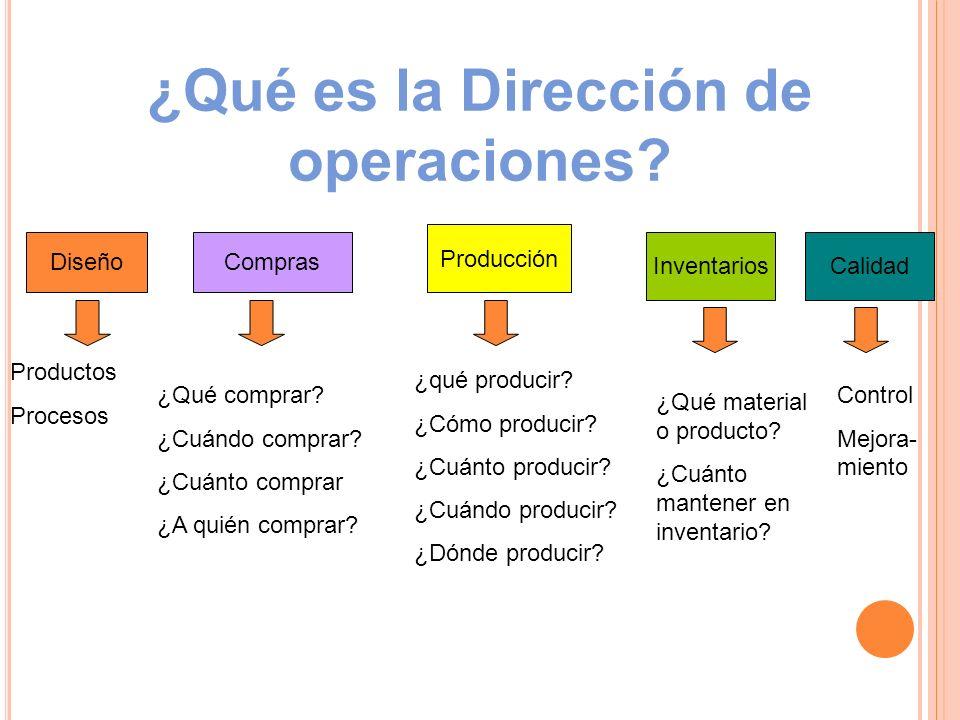 ¿Qué es la Dirección de operaciones