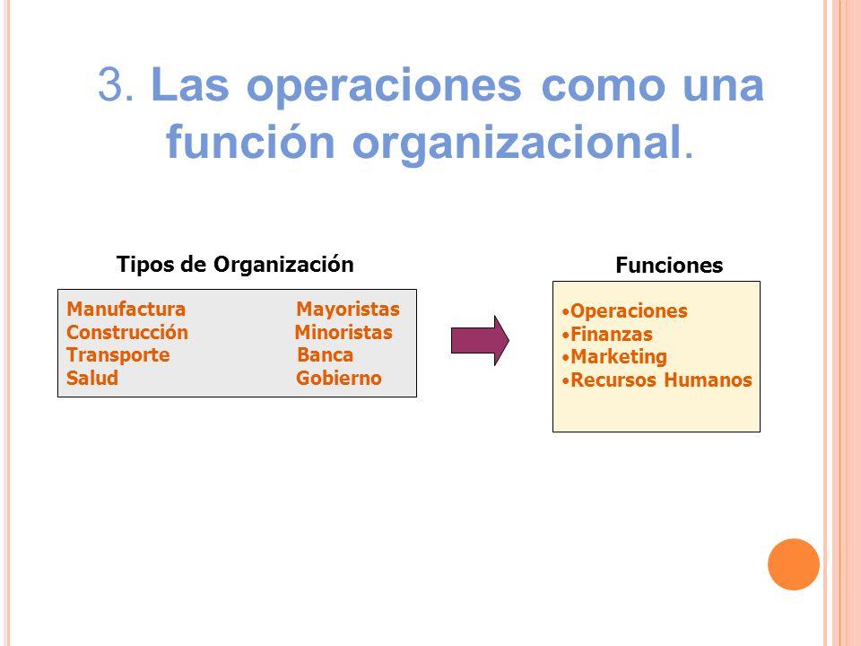 3. Las operaciones como una función organizacional.