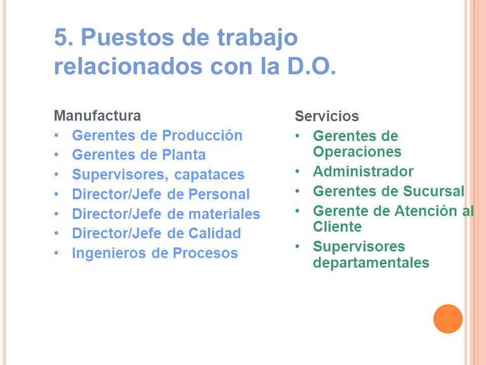 5. Puestos de trabajo relacionados con la D.O.
