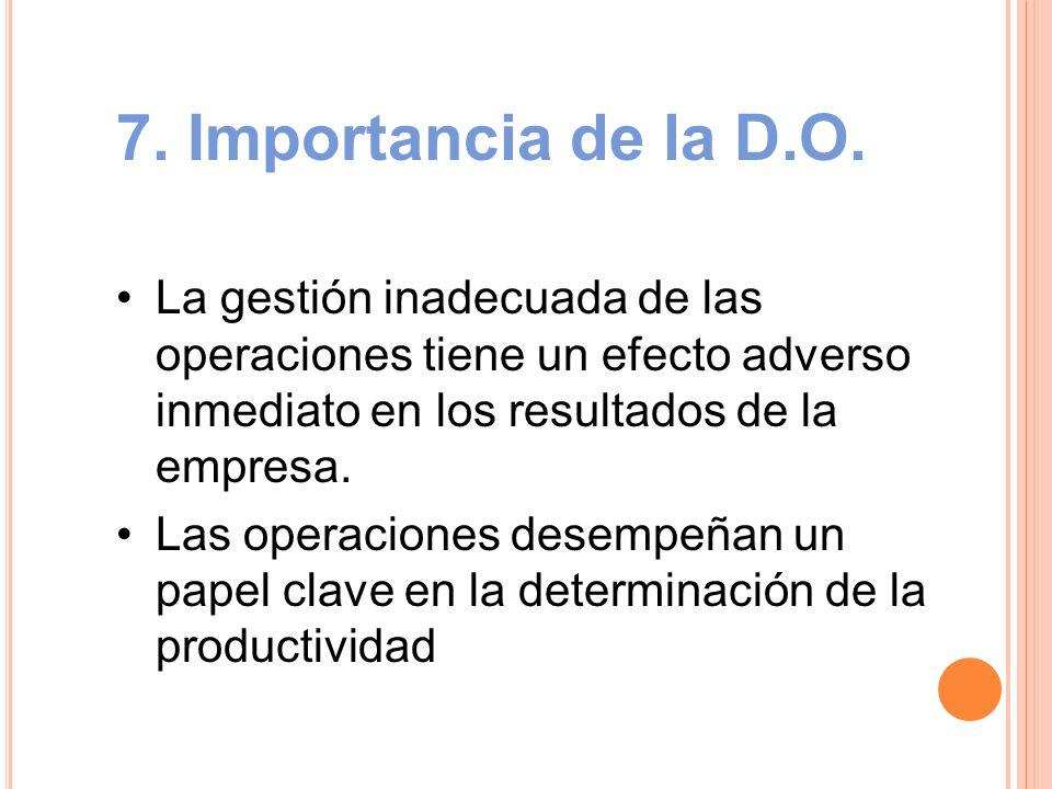 7. Importancia de la D.O. La gestión inadecuada de las operaciones tiene un efecto adverso inmediato en los resultados de la empresa.