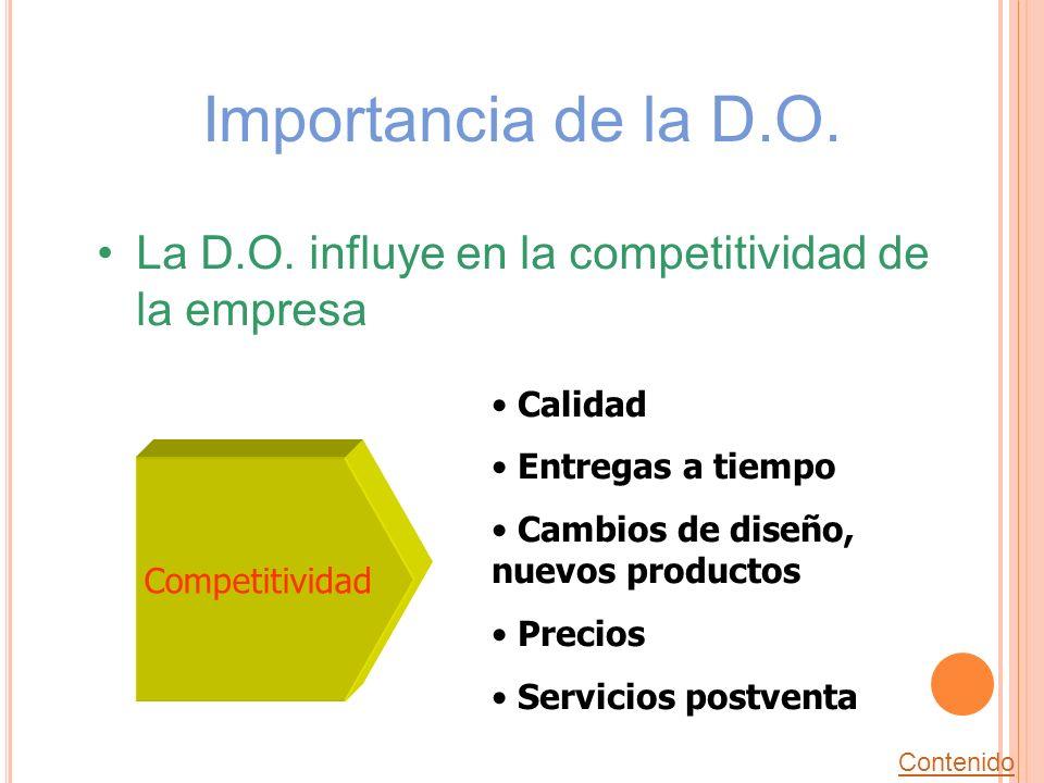 Importancia de la D.O. La D.O. influye en la competitividad de la empresa. Calidad. Entregas a tiempo.