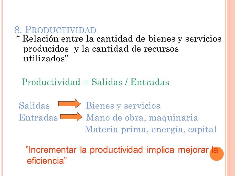 8. Productividad