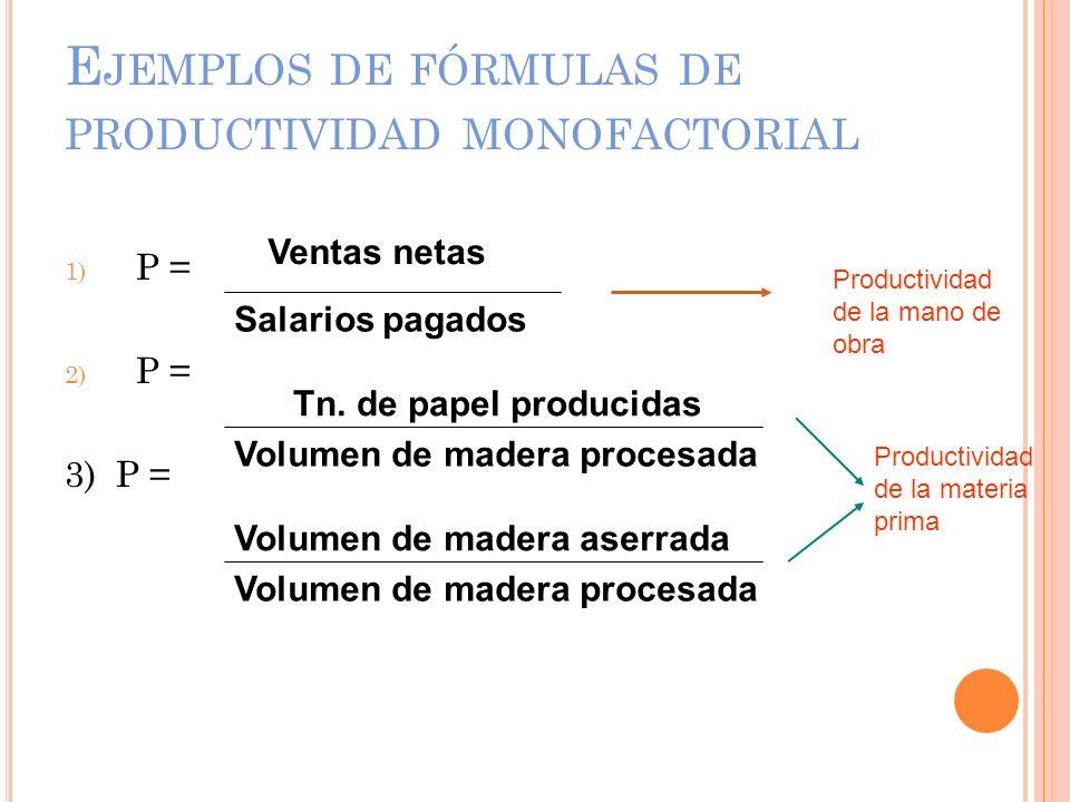 Ejemplos de fórmulas de productividad monofactorial