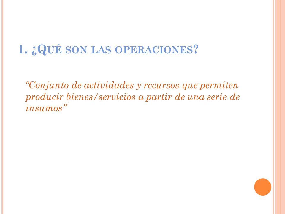 1. ¿Qué son las operaciones